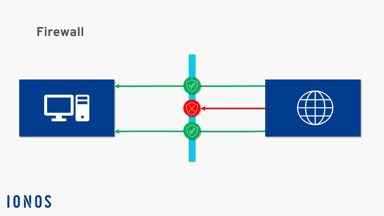 die funktionsweise der software kurz erklärt sicheres krypto-investieren