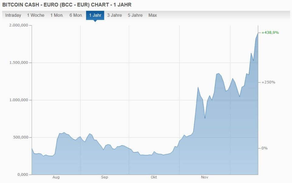 bitcoin trader con btc rinkų klientų aptarnavimas