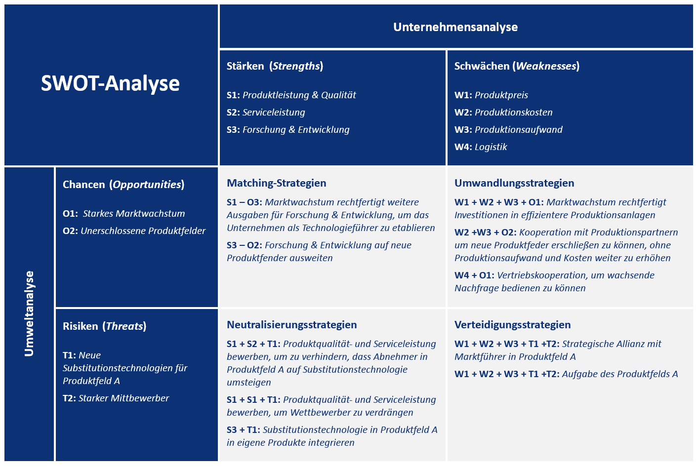 lush swot analysis Use swotanalysiscom to strategize, plan, and manage your projects browse an extensive library of proven frameworks, online templates, and examples - swot analysis, okr goals, v2mom.