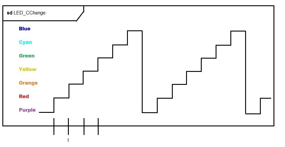uml  modellierungssprache f u00fcr objektorientierte