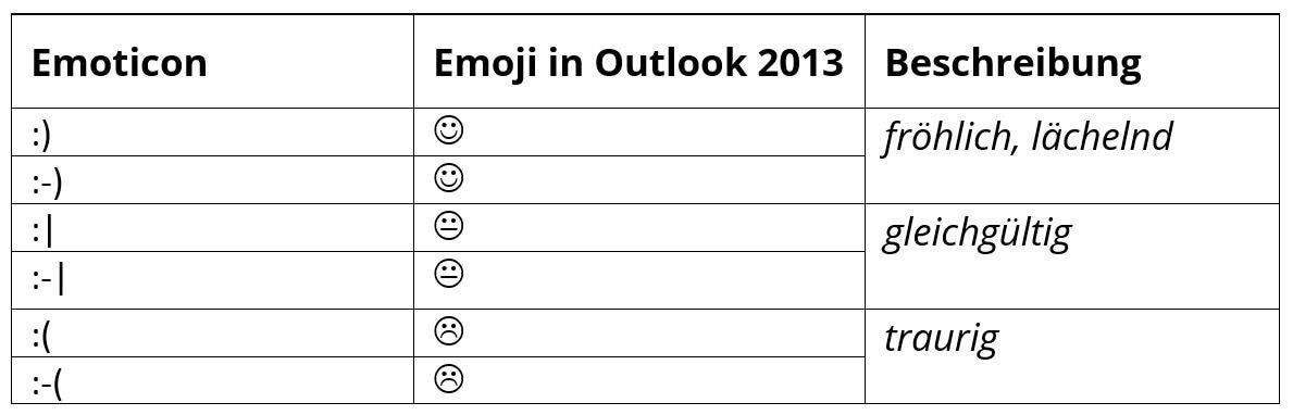 Outlook Smileys: So fügen Sie Emojis in Outlook ein ☺ - 1&1 IONOS