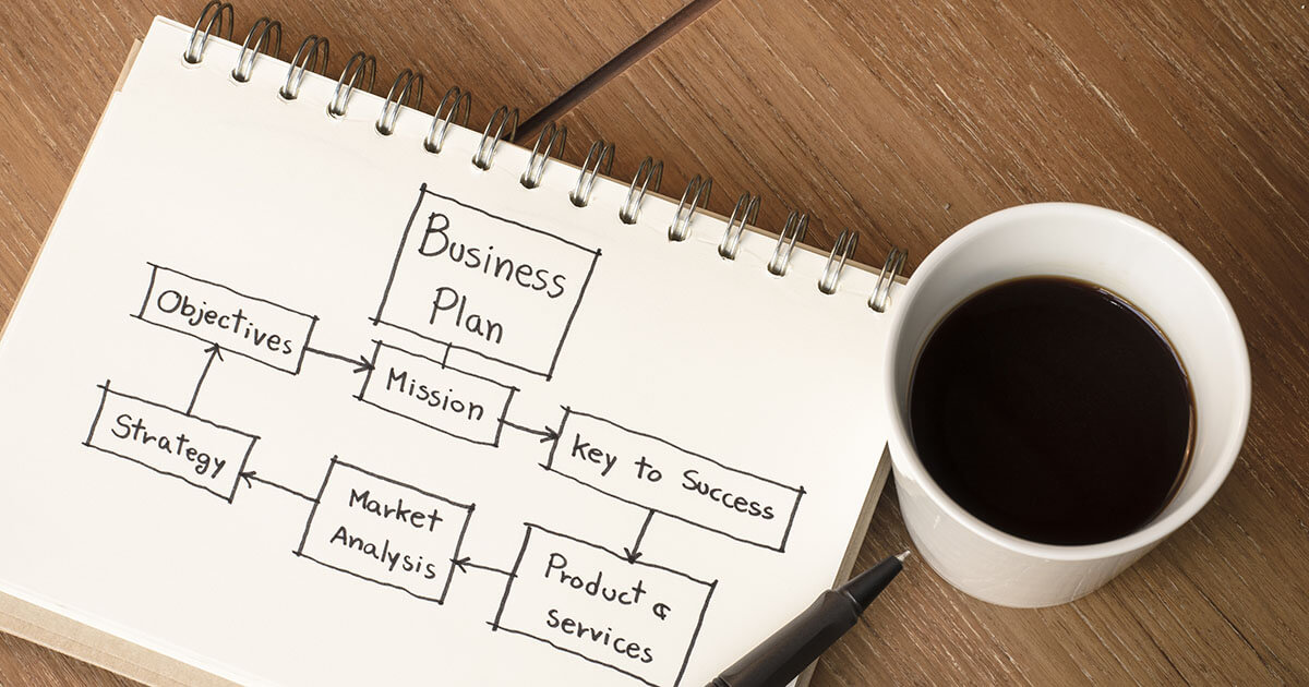 Coffee Shop & Cafe Business Plan