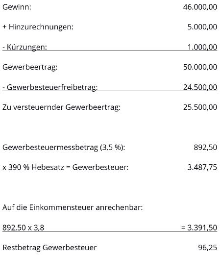 beispielrechnung einzelunternehmen oder personengesellschaft - Gewerbesteuer Berechnen Beispiel