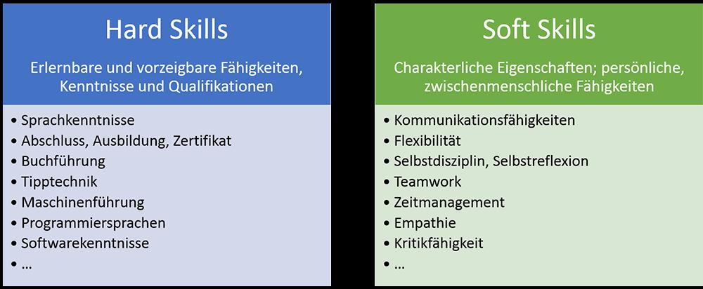 Charaktereigenschaften liste positive Positive Charaktereigenschaften